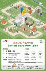 경북도, 코로나19 피해 6차산업 인증업체, 택배비 지원,   ,   ,긴급 가용예산 확보…